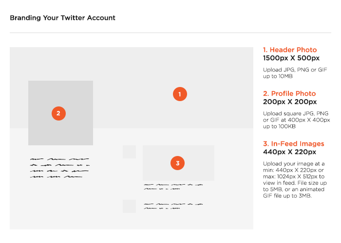twitter social media image sizes