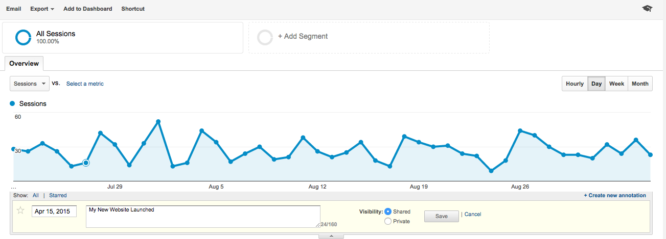 google analytics add an annotation